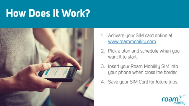how does roam mobility work - The Best SIM Card for Canadians traveling to the United States