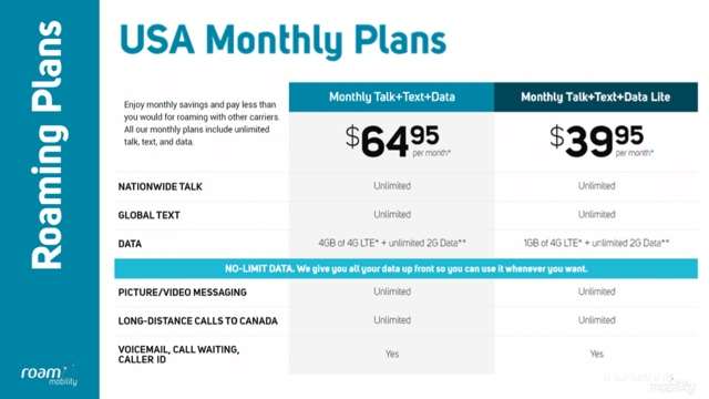 roam mobility monthly plans - prepaid sim card for use tourists